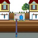 Организация автономного водоснабжения в частном доме