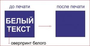 Наложение печати