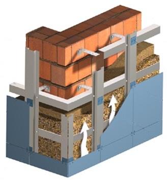 Комплектация фасадной системы керамогранитом